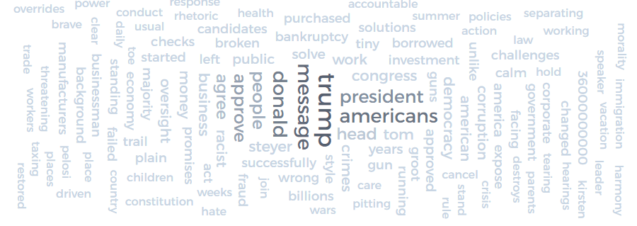 trump word cloud